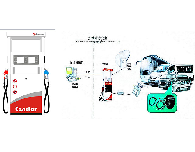 Vehicle-card identification fuel station management system VC-FMS